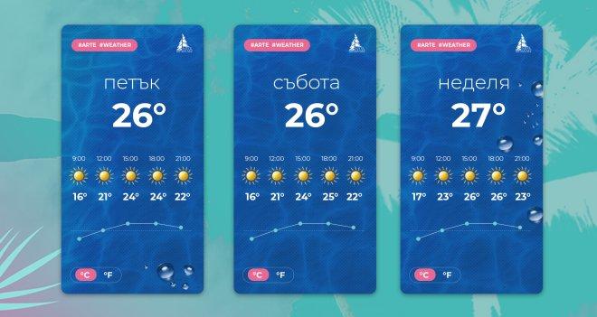 arte-weather